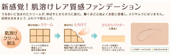 肌溶けクリーム製法
