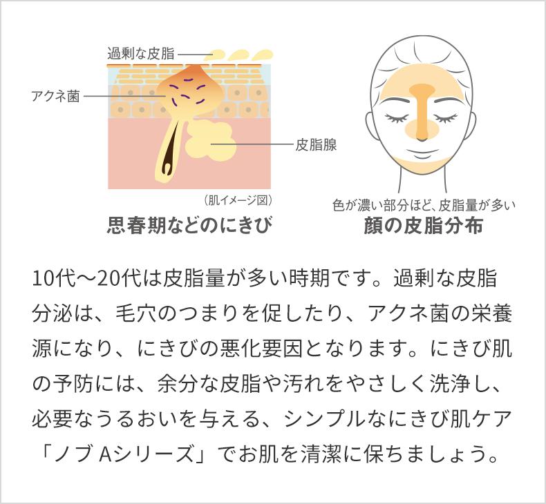 な ニキビ お 【医師監修】黄ニキビはつぶす? 放置する?